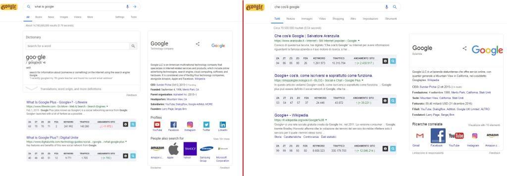 Il Knowledge Graph di Google