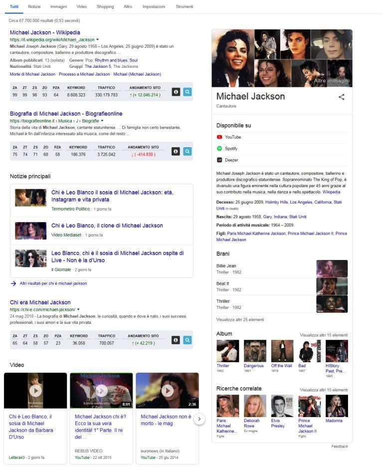 Il Knowlegde graph su Michael Jackson