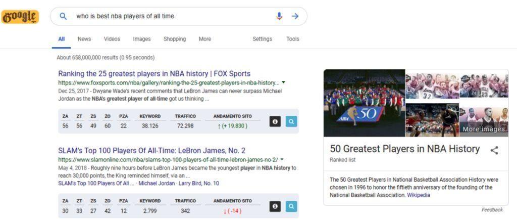 Le risposte sulla NBA