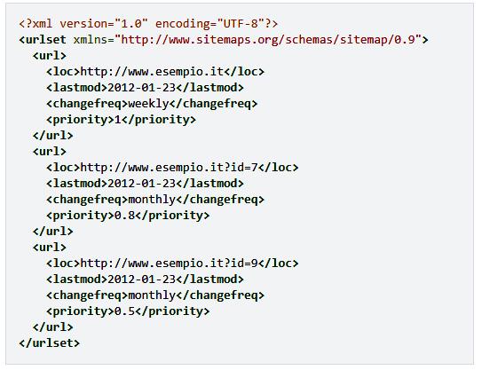 Esempio di una sitemap