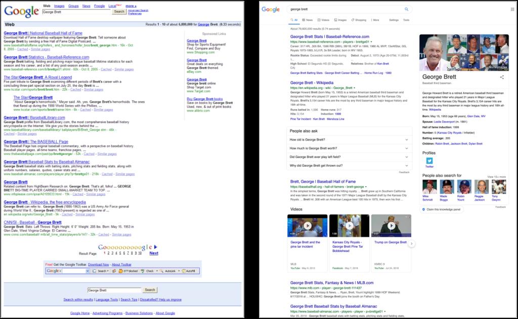 Paragone tra SERP Google del 2006 e del 2019