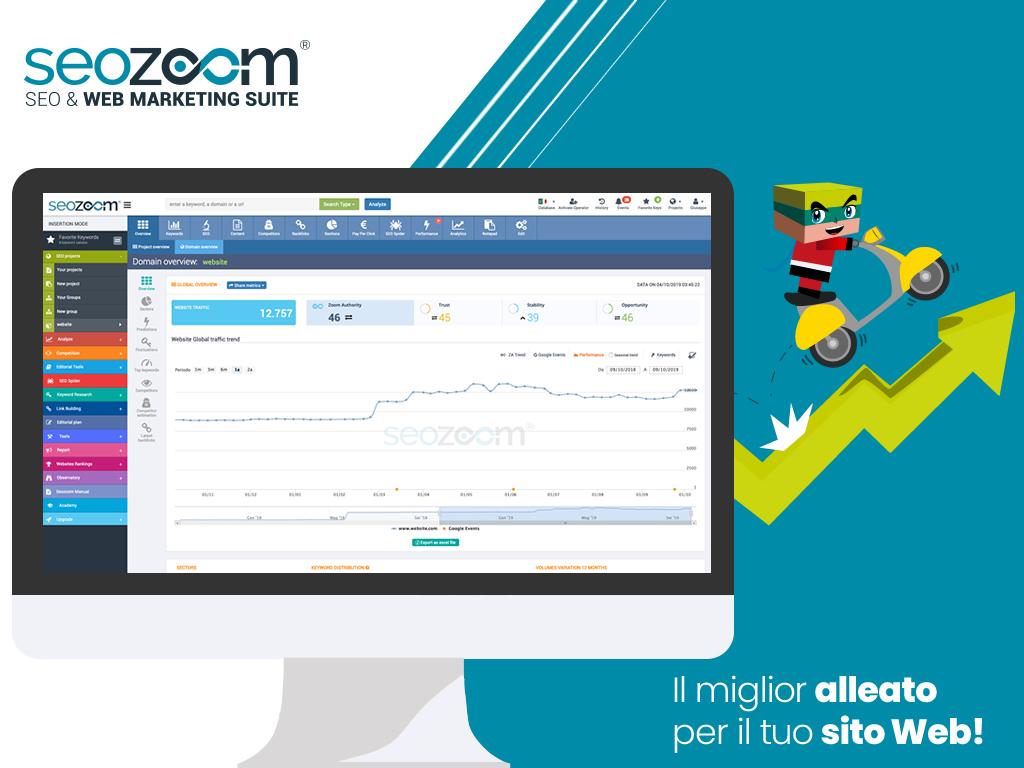 Guida a SEOZoom e agli strumenti principali