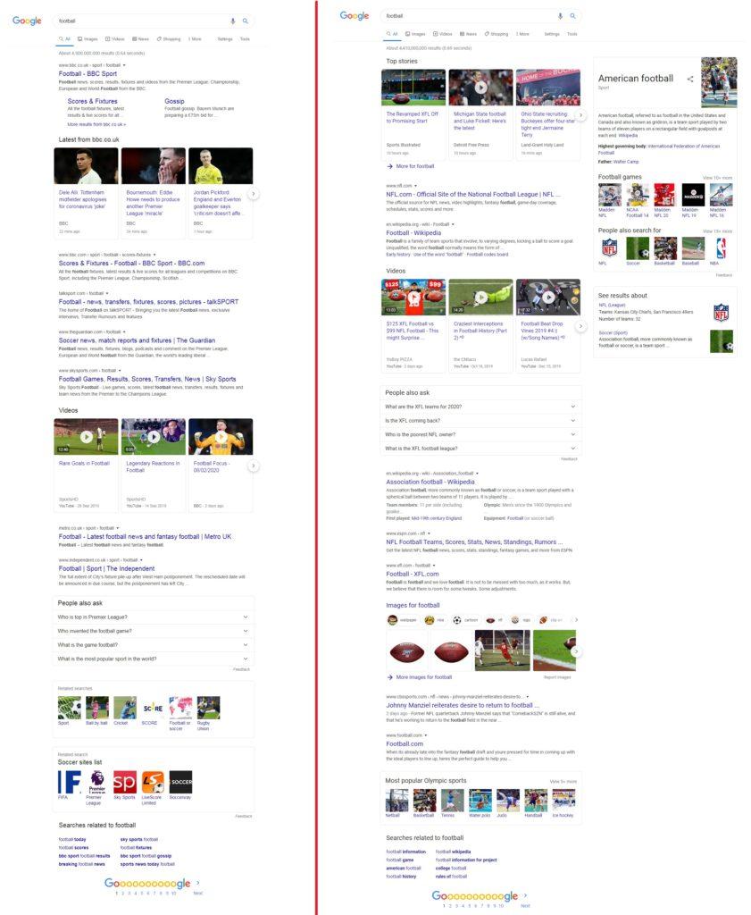 La SERP Football in USA e UK
