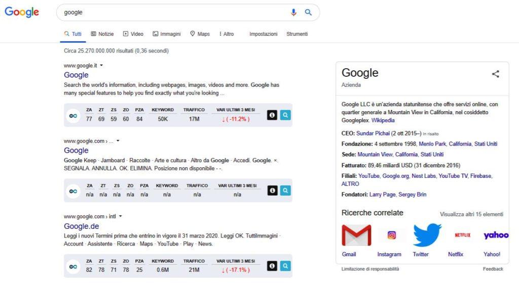 Esempio del knowledge panel per la query Google