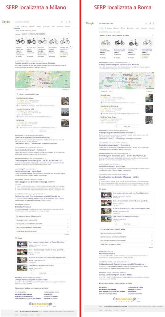 """SERP di Google per la query """"comprare una bicicletta"""" localizzata a Milano e Roma"""