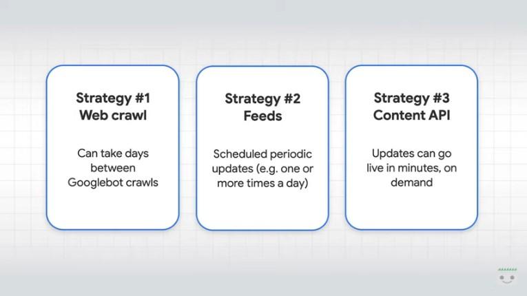 3 strategie per inviare dati prodotti