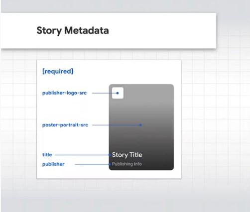 I metadati SEO delle Web Stories