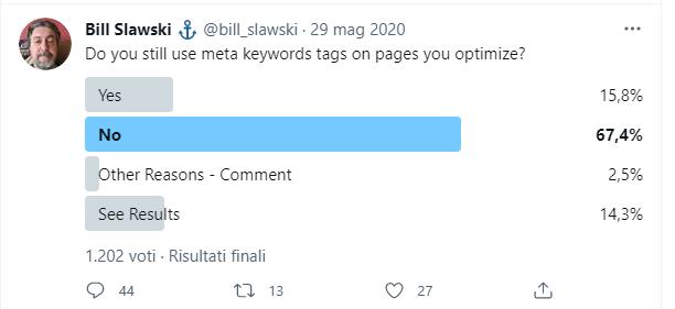 Il sondaggio su Twitter di Bill Slawski
