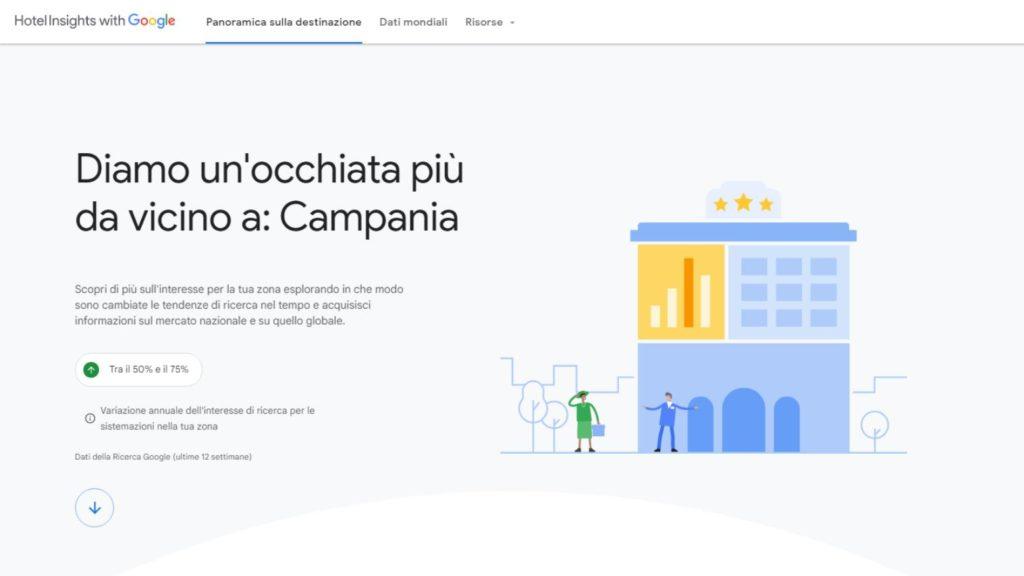 La ricerca di Hotel Insights per la Campania